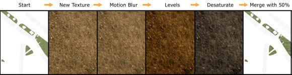 Schritte zur Überlagerung der Textur